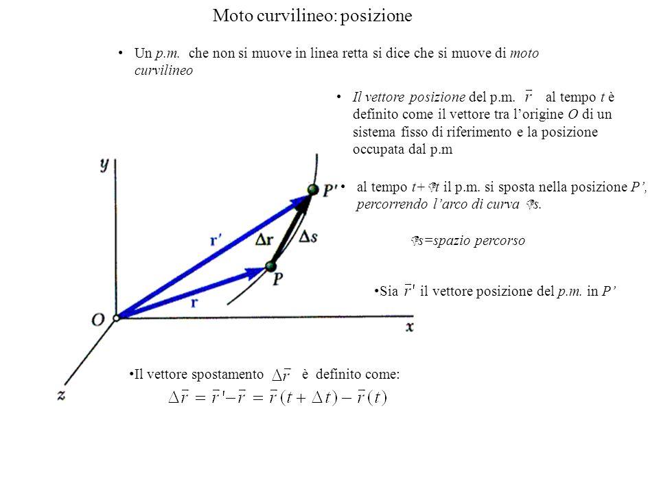 Il vettore posizione del p.m. al tempo t è definito come il vettore tra l'origine O di un sistema fisso di riferimento e la posizione occupata dal p.m