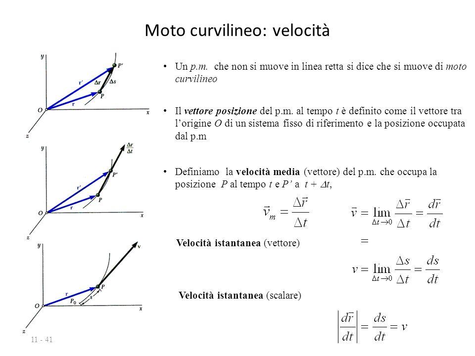Moto curvilineo: velocità 11 - 41 Un p.m. che non si muove in linea retta si dice che si muove di moto curvilineo Il vettore posizione del p.m. al tem
