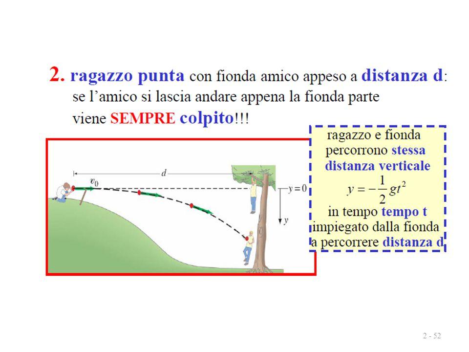 2 - 52 Luce stroboscopica : flash ad intervalli uguali  t