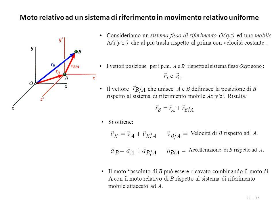 Moto relativo ad un sistema di riferimento in movimento relativo uniforme 11 - 53 Consideriamo un sistema fisso di riferimento O(xyz) ed uno mobile A(
