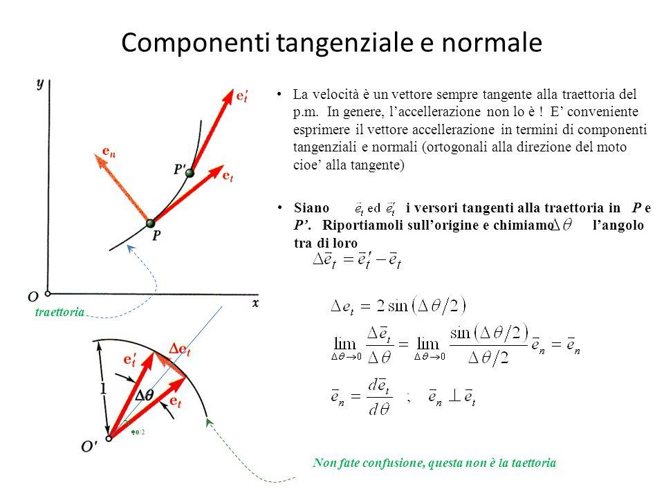 Componenti tangenziale e normale La velocità è un vettore sempre tangente alla traettoria del p.m.