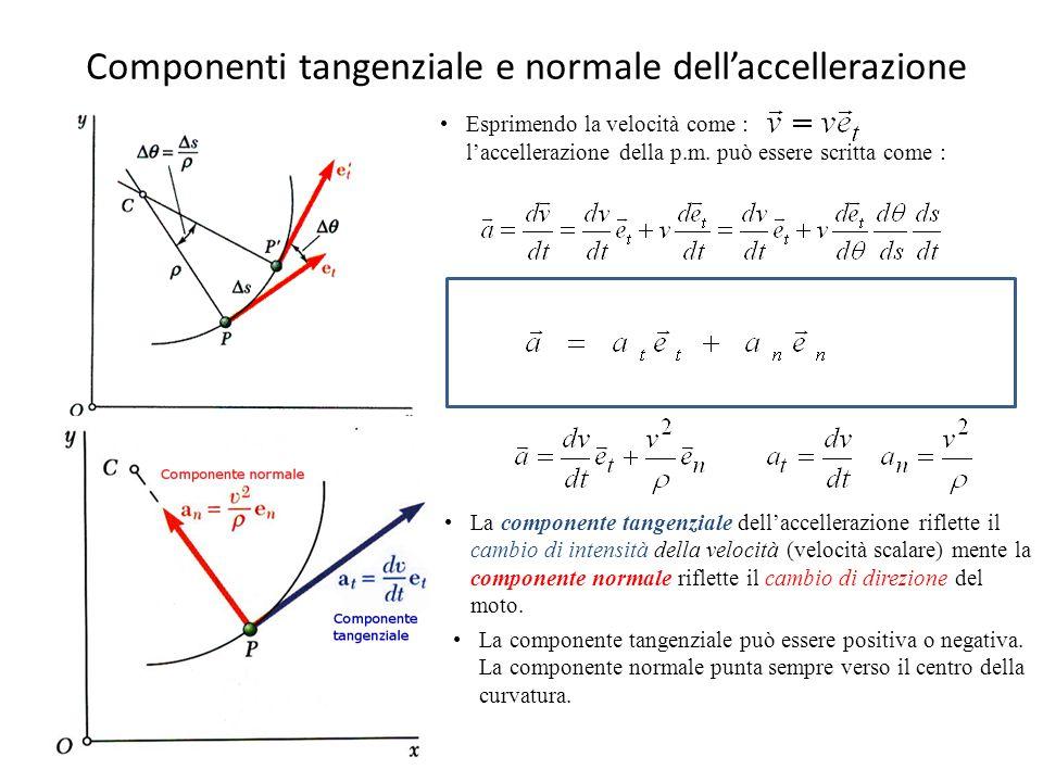 Componenti tangenziale e normale dell'accellerazione Esprimendo la velocità come : l'accellerazione della p.m. può essere scritta come : ma Sostituend