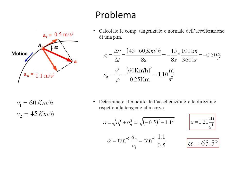 Problema Calcolate le comp. tangenziale e normale dell'accellerazione di una p.m. Determinare il modulo dell'accellerazione e la direzione rispetto al