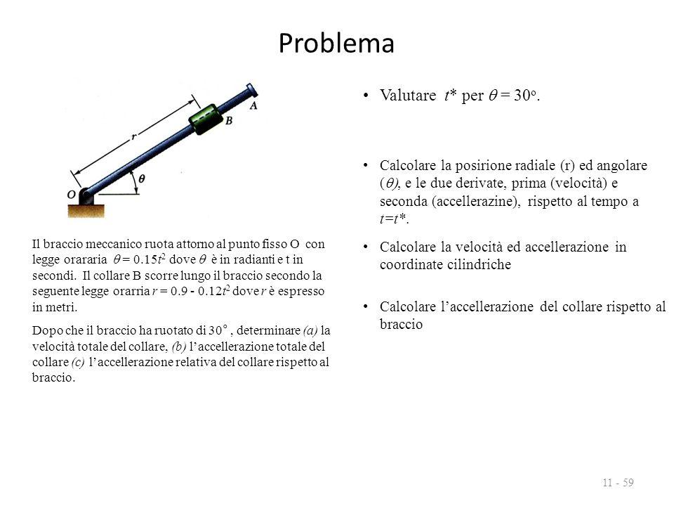 Problema 11 - 59 Il braccio meccanico ruota attorno al punto fisso O con legge orararia  = 0.15t 2 dove  è in radianti e t in secondi.