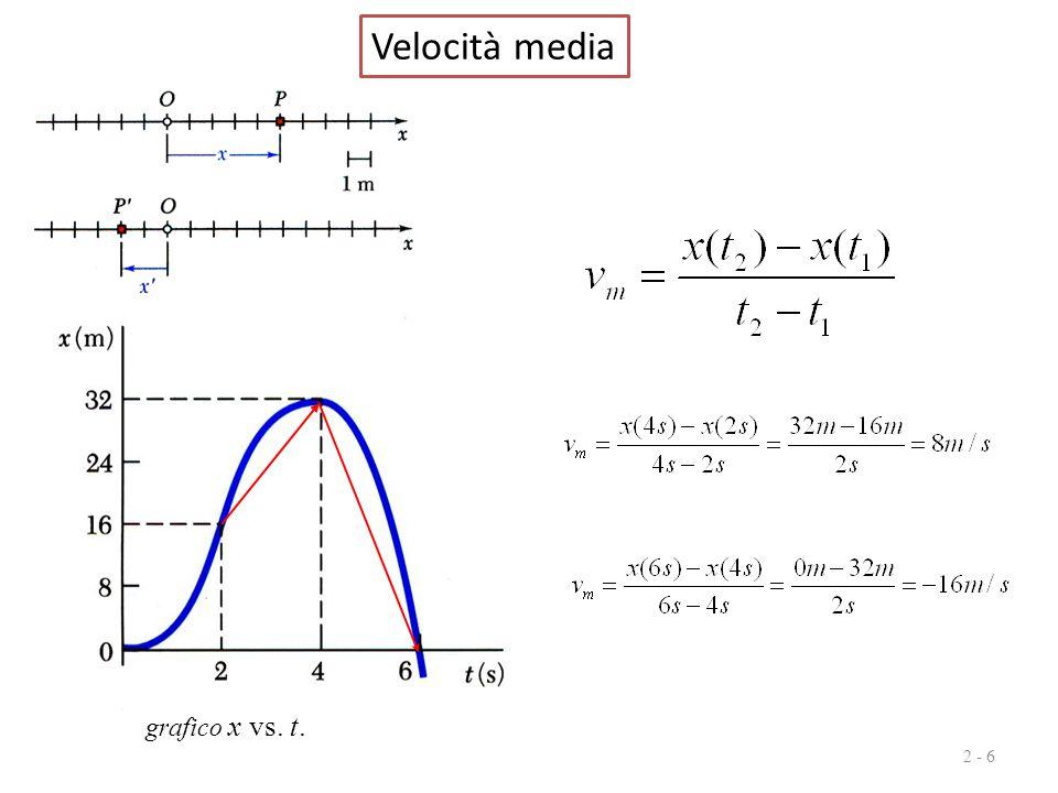 2 - 17 accellerazione in funzione della velocità, a = f(v) ; a=cost Se a è costante nel tempo vuol dire che è costante anche al variare della velocità !!