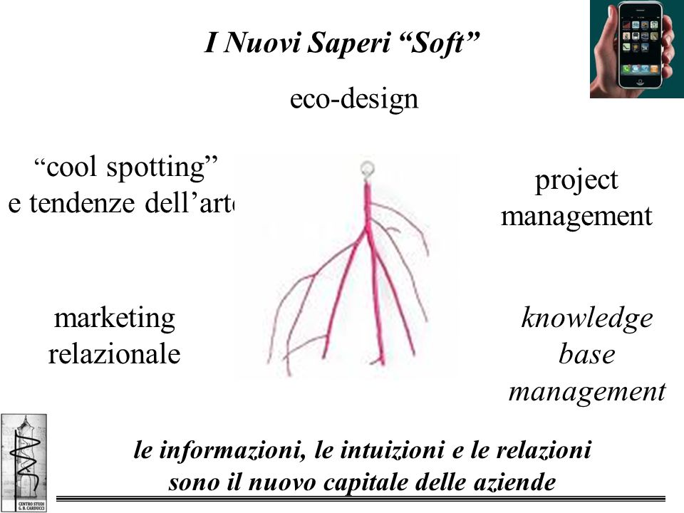 "I Nuovi Saperi ""Soft"" eco-design project management marketing relazionale "" cool spotting"" e tendenze dell'arte knowledge base management le informazi"