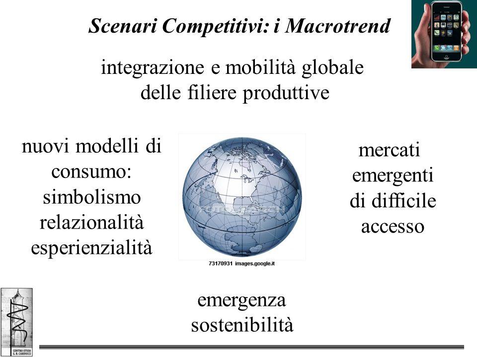 Scenari Competitivi: i Macrotrend integrazione e mobilità globale delle filiere produttive mercati emergenti di difficile accesso emergenza sostenibilità nuovi modelli di consumo: simbolismo relazionalità esperienzialità