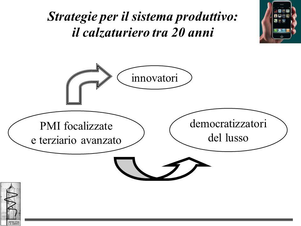 Strategie per il sistema produttivo: il calzaturiero tra 20 anni innovatori democratizzatori del lusso PMI focalizzate e terziario avanzato
