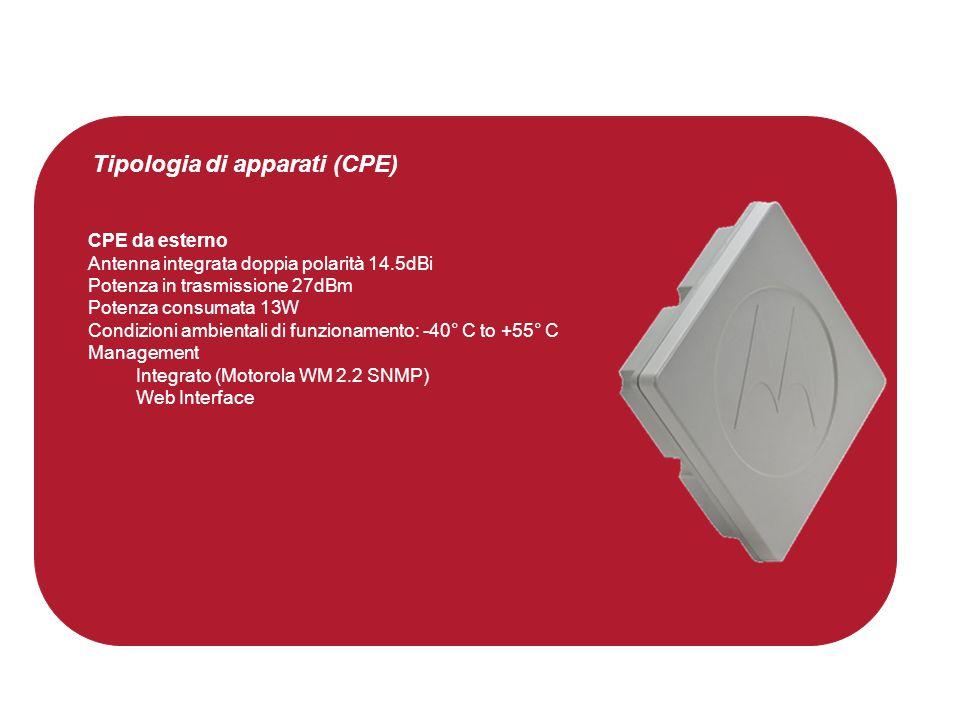 CPE da esterno Antenna integrata doppia polarità 14.5dBi Potenza in trasmissione 27dBm Potenza consumata 13W Condizioni ambientali di funzionamento: -40° C to +55° C Management Integrato (Motorola WM 2.2 SNMP) Web Interface Tipologia di apparati (CPE)