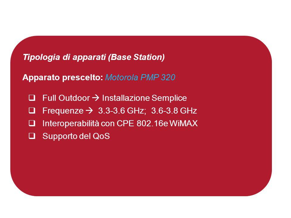 Tipologia di apparati (Base Station) Apparato prescelto: Motorola PMP 320  Full Outdoor  Installazione Semplice  Frequenze  3.3-3.6 GHz; 3.6-3.8 GHz  Interoperabilità con CPE 802.16e WiMAX  Supporto del QoS