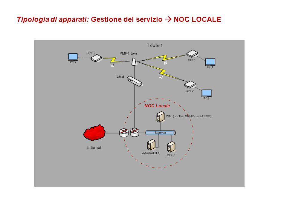 Tipologia di apparati: Gestione del servizio  NOC LOCALE