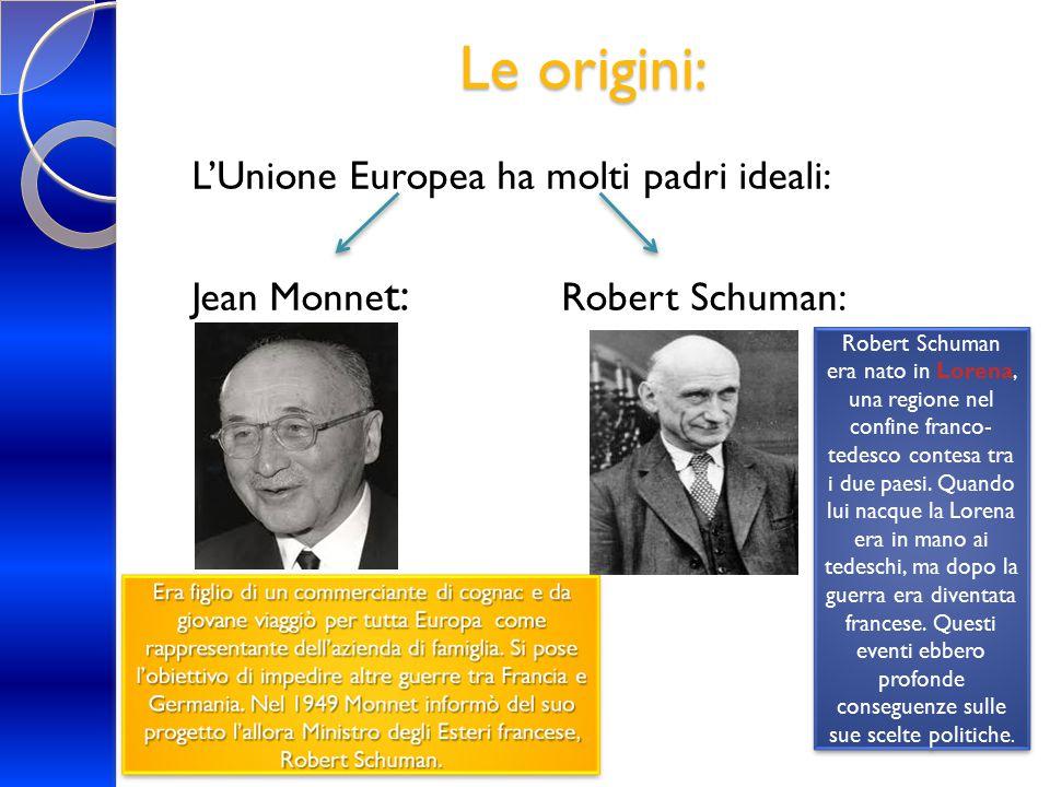 Le origini: L'Unione Europea ha molti padri ideali: Jean Monne t: Robert Schuman: Robert Schuman era nato in Lorena, una regione nel confine franco- t