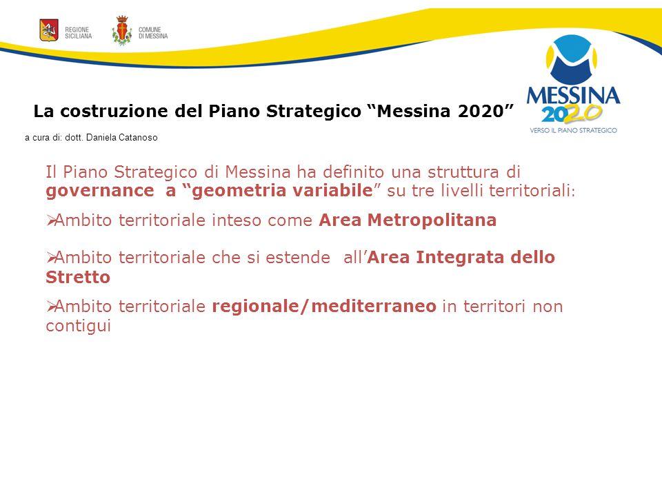 Il percorso di definizione del Piano Strategico Il Piano Strategico di Messina si è sviluppato in 3 tappe fondanti: Momento diagnostico Momento strategico Momento programmatico