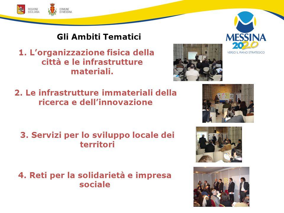 Gli Ambiti Tematici 1. L'organizzazione fisica della città e le infrastrutture materiali.
