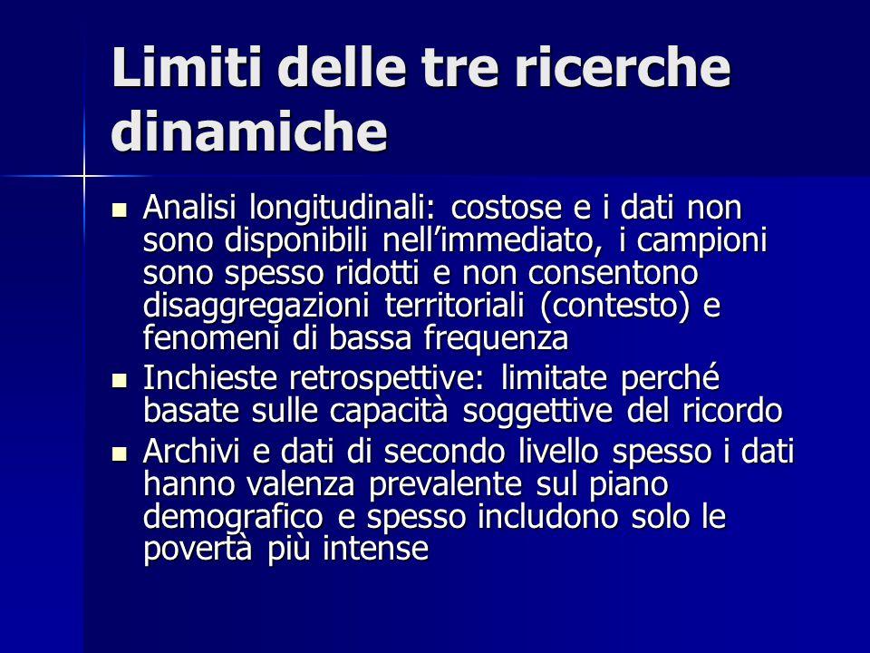 Limiti delle tre ricerche dinamiche Analisi longitudinali: costose e i dati non sono disponibili nell'immediato, i campioni sono spesso ridotti e non