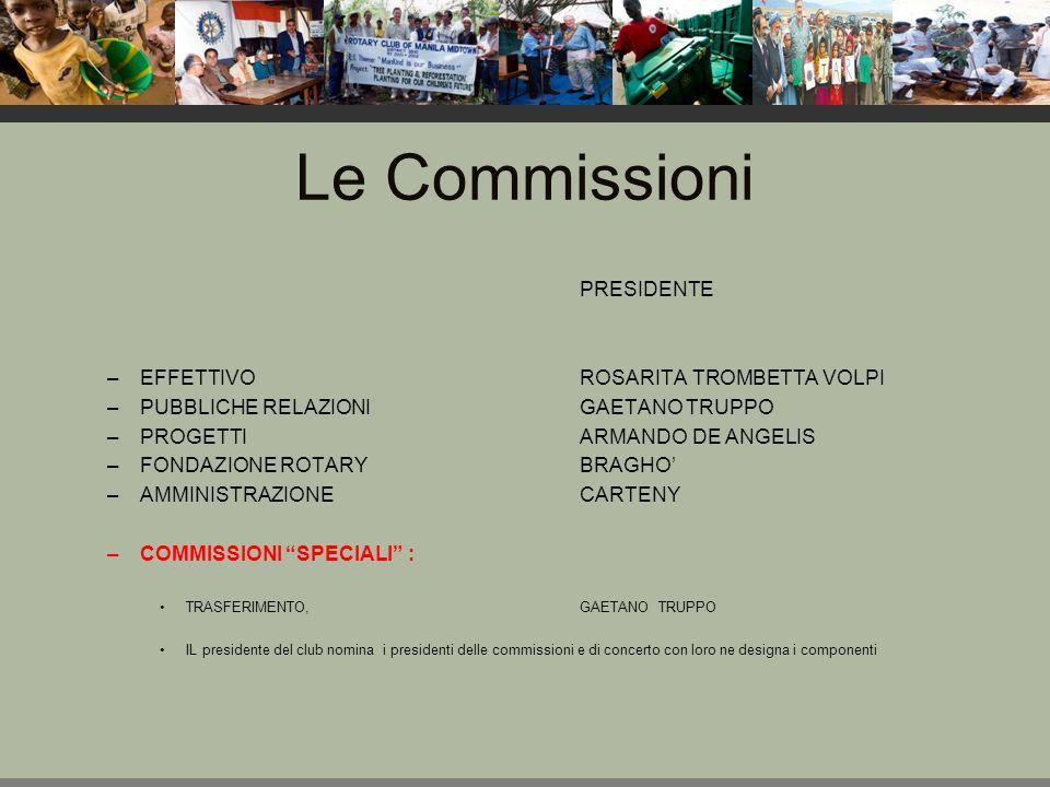 Le Commissioni PRESIDENTE –EFFETTIVOROSARITA TROMBETTA VOLPI –PUBBLICHE RELAZIONIGAETANO TRUPPO –PROGETTIARMANDO DE ANGELIS –FONDAZIONE ROTARYBRAGHO' –AMMINISTRAZIONE CARTENY –COMMISSIONI SPECIALI : TRASFERIMENTO, GAETANO TRUPPO IL presidente del club nomina i presidenti delle commissioni e di concerto con loro ne designa i componenti