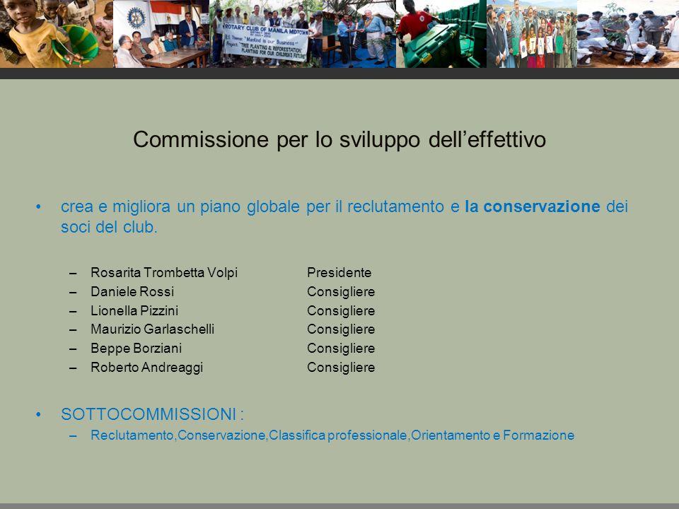 Commissione per lo sviluppo dell'effettivo crea e migliora un piano globale per il reclutamento e la conservazione dei soci del club.