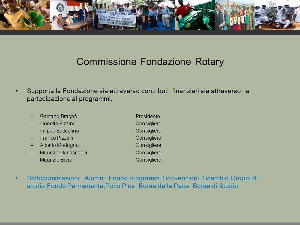 Commissione Amministrazione Si occupa delle attività associate all effettiva operatività del club, come il programma settimanale e il bollettino del club.