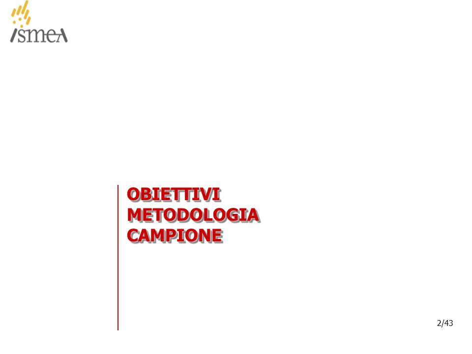 © 2005 ISMEA-Il mercato dei prodotti floricoli Job 6300 2/36 2/43 OBIETTIVI METODOLOGIA CAMPIONE