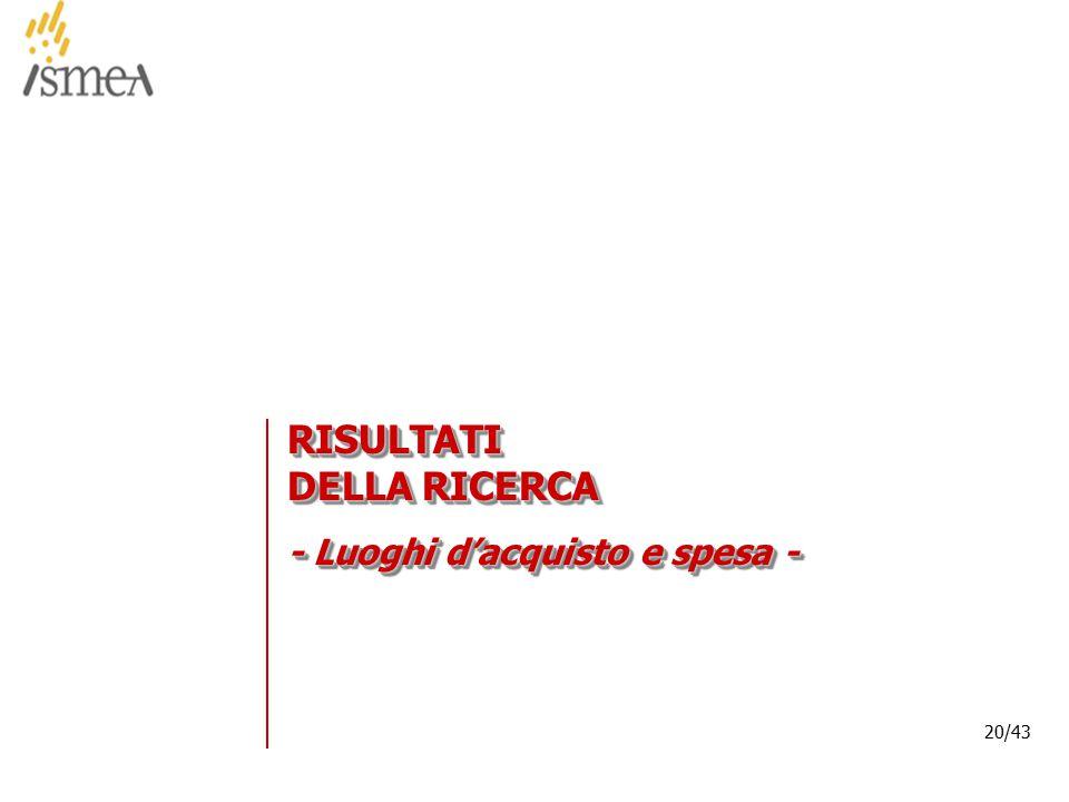 © 2005 ISMEA-Il mercato dei prodotti floricoli Job 6300 20/36 20/43 RISULTATI DELLA RICERCA - Luoghi d'acquisto e spesa - RISULTATI DELLA RICERCA - Luoghi d'acquisto e spesa -