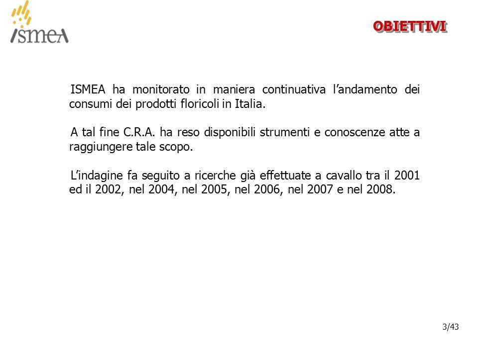 © 2005 ISMEA-Il mercato dei prodotti floricoli Job 6300 3/36 3/43 OBIETTIVIOBIETTIVI ISMEA ha monitorato in maniera continuativa l'andamento dei consumi dei prodotti floricoli in Italia.