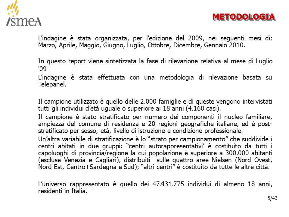 © 2005 ISMEA-Il mercato dei prodotti floricoli Job 6300 5/36 5/43 METODOLOGIAMETODOLOGIA L'indagine è stata organizzata, per l'edizione del 2009, nei seguenti mesi di: Marzo, Aprile, Maggio, Giugno, Luglio, Ottobre, Dicembre, Gennaio 2010.