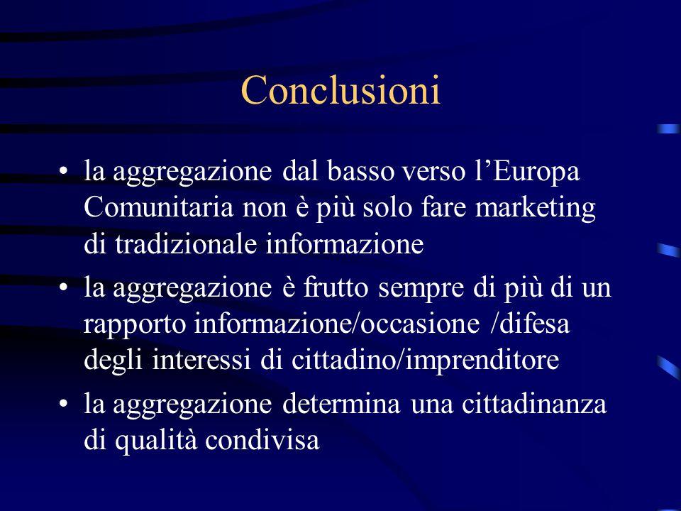 Conclusioni la aggregazione dal basso verso l'Europa Comunitaria non è più solo fare marketing di tradizionale informazione la aggregazione è frutto sempre di più di un rapporto informazione/occasione /difesa degli interessi di cittadino/imprenditore la aggregazione determina una cittadinanza di qualità condivisa