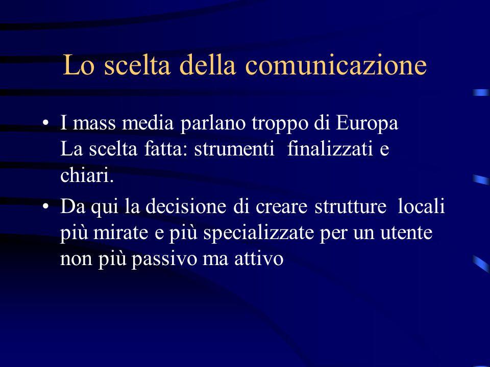 Lo scelta della comunicazione I mass media parlano troppo di Europa La scelta fatta: strumenti finalizzati e chiari.