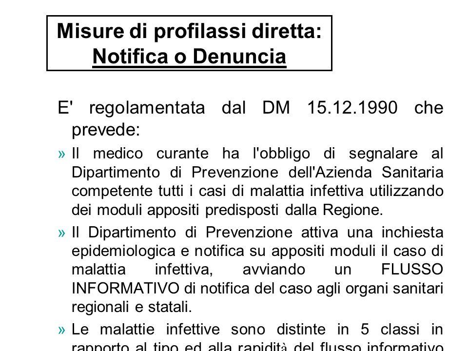 E' regolamentata dal DM 15.12.1990 che prevede: »Il medico curante ha l'obbligo di segnalare al Dipartimento di Prevenzione dell'Azienda Sanitaria com