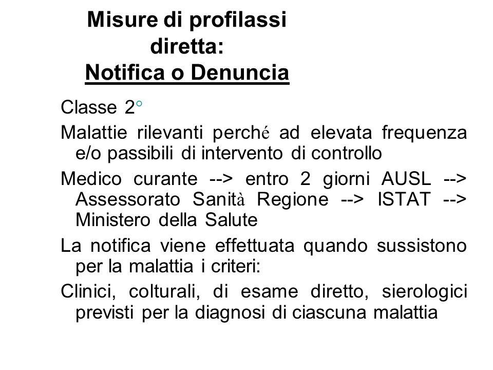 Classe 2° Malattie rilevanti perch é ad elevata frequenza e/o passibili di intervento di controllo Medico curante --> entro 2 giorni AUSL --> Assessor