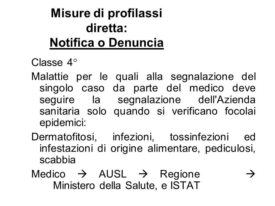 Classe 4° Malattie per le quali alla segnalazione del singolo caso da parte del medico deve seguire la segnalazione dell'Azienda sanitaria solo quando