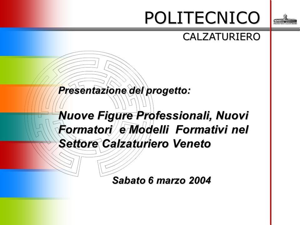 Politecnico Calzaturiero Scarl Enti che hanno partecipato al progetto: Istituti di formazione - Politecnico Calzaturiero Scarl - Museo dello Scarpone - Focaver Istituti di Ricerca - Fondazione CUOA Associazioni Industriali - ACRIB (Associazione Calzaturifici Venezia, Padova e Vicenza) - UNINDUSTRIA TREVISO (sezione imprese calzaturiere) - ASSOCIAZIONE INDUSTRIALI DI VERONA (sezione imprese calzaturiere)