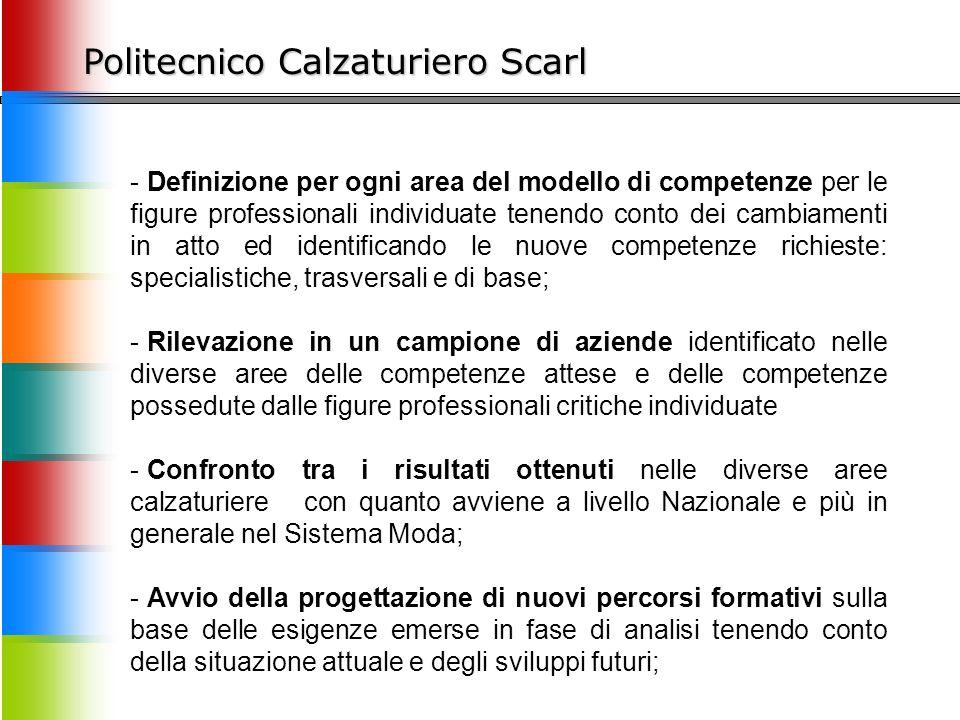 Politecnico Calzaturiero Scarl - Definizione per ogni area del modello di competenze per le figure professionali individuate tenendo conto dei cambiam