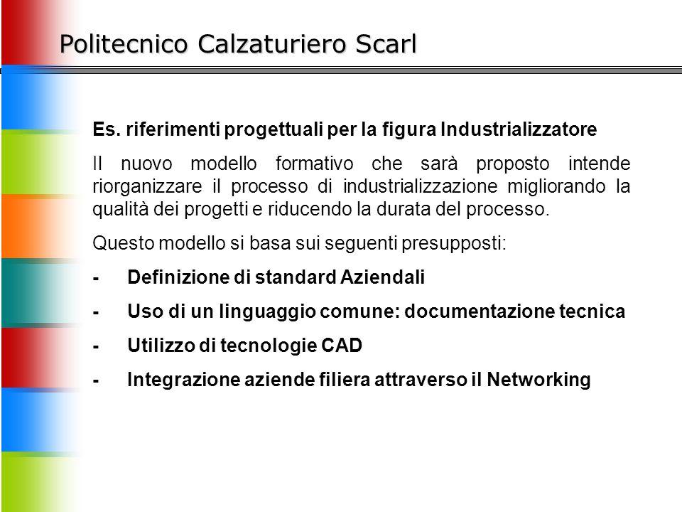 Politecnico Calzaturiero Scarl Es. riferimenti progettuali per la figura Industrializzatore Il nuovo modello formativo che sarà proposto intende riorg