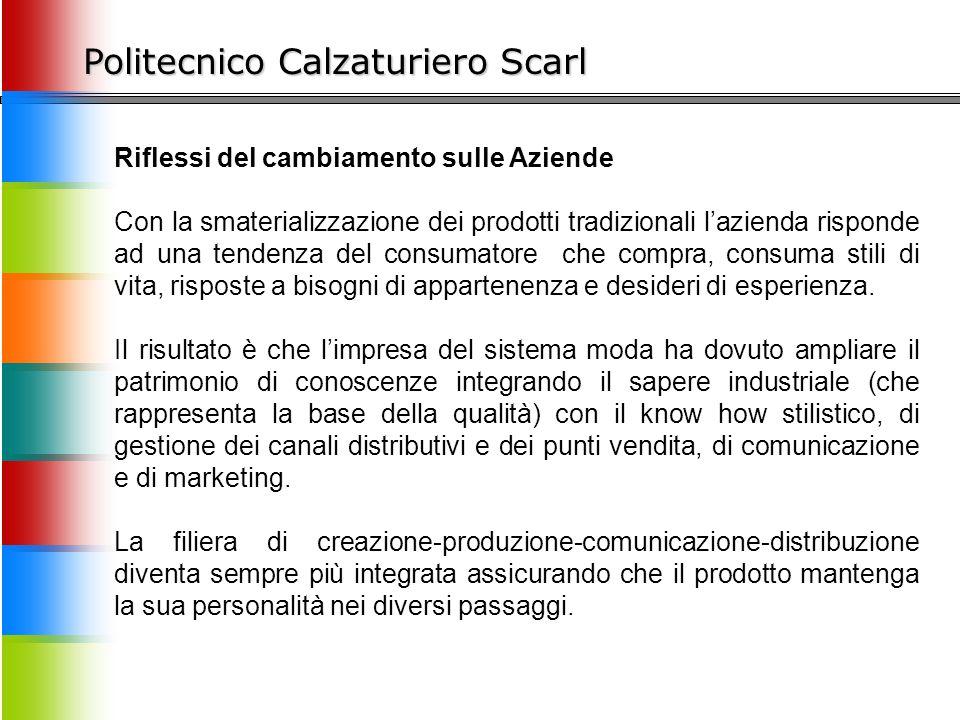Politecnico Calzaturiero Scarl Riflessi del cambiamento sulle Aziende Con la smaterializzazione dei prodotti tradizionali l'azienda risponde ad una te