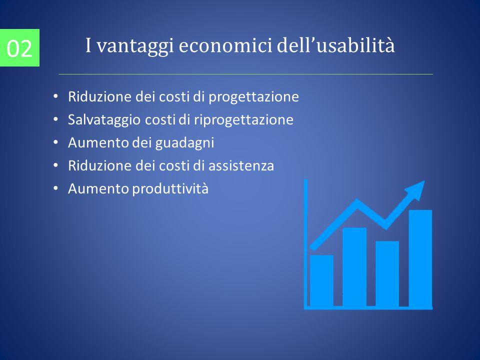 Riduzione dei costi di progettazione Salvataggio costi di riprogettazione Aumento dei guadagni Riduzione dei costi di assistenza Aumento produttività 02