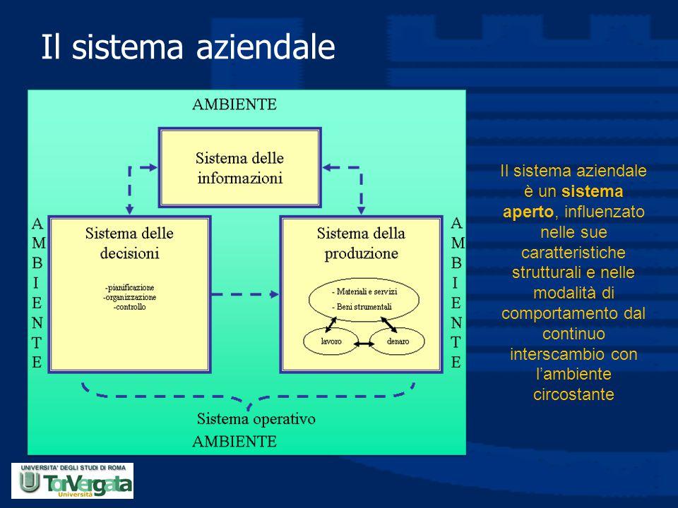 Il sistema aziendale Il sistema aziendale è un sistema aperto, influenzato nelle sue caratteristiche strutturali e nelle modalità di comportamento dal