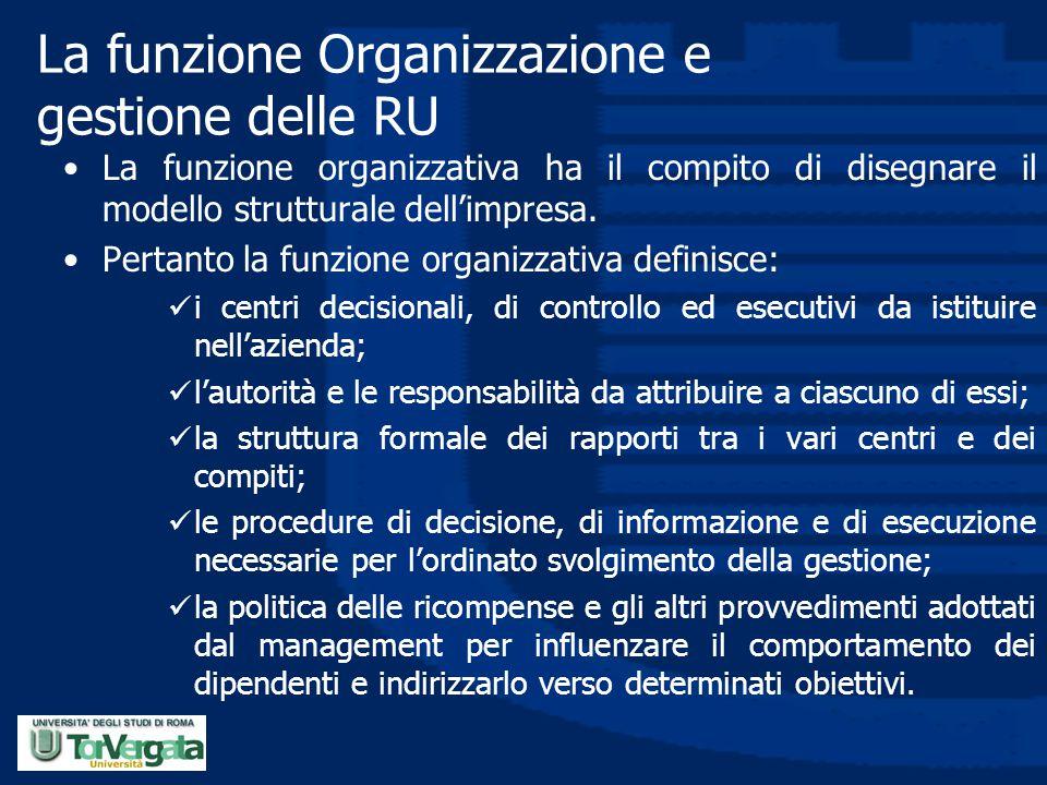 La funzione Organizzazione e gestione delle RU La funzione organizzativa ha il compito di disegnare il modello strutturale dell'impresa. Pertanto la f