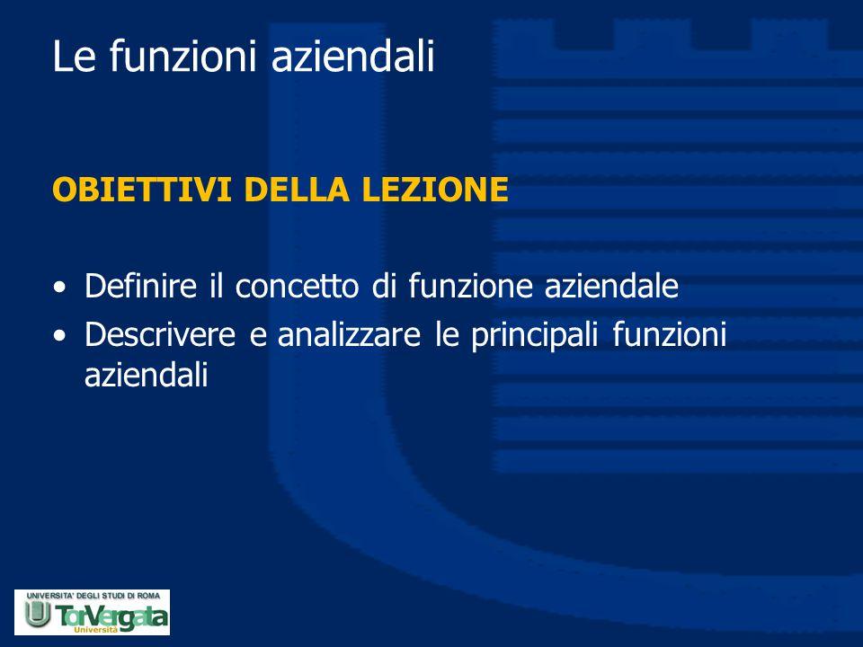 Le funzioni aziendali OBIETTIVI DELLA LEZIONE Definire il concetto di funzione aziendale Descrivere e analizzare le principali funzioni aziendali