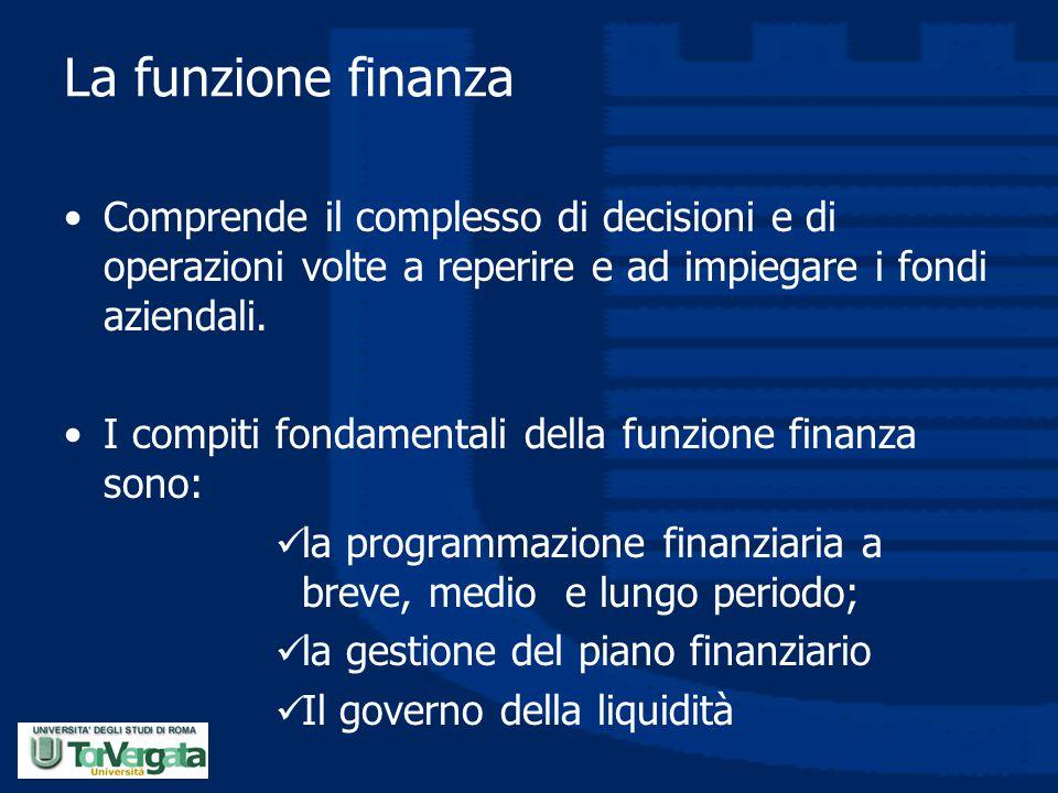 La funzione finanza Comprende il complesso di decisioni e di operazioni volte a reperire e ad impiegare i fondi aziendali. I compiti fondamentali dell