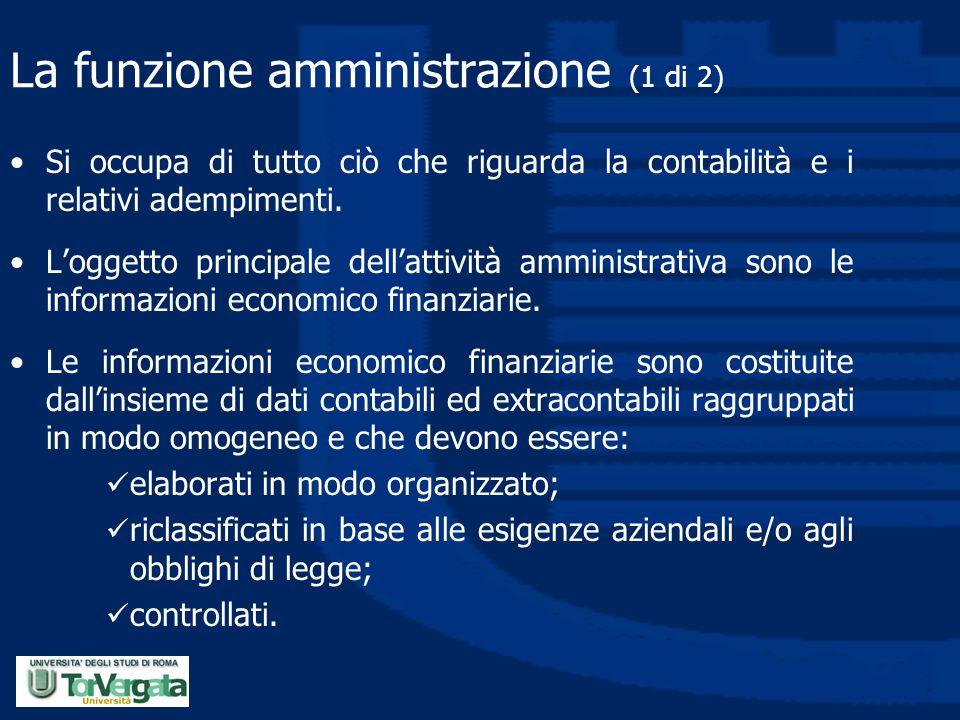 La funzione amministrazione (1 di 2) Si occupa di tutto ciò che riguarda la contabilità e i relativi adempimenti. L'oggetto principale dell'attività a