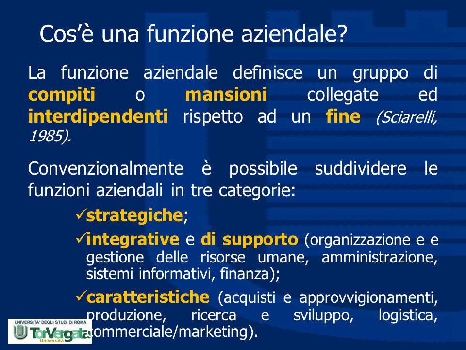 Cos'è una funzione aziendale? La funzione aziendale definisce un gruppo di compiti o mansioni collegate ed interdipendenti rispetto ad un fine (Sciare