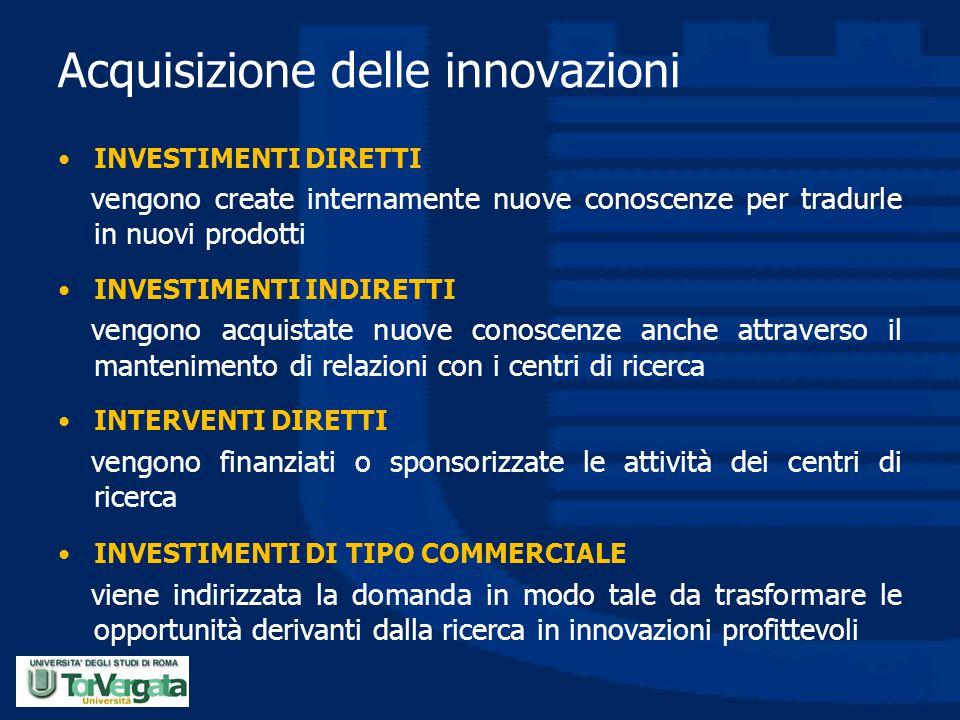 Acquisizione delle innovazioni INVESTIMENTI DIRETTI vengono create internamente nuove conoscenze per tradurle in nuovi prodotti INVESTIMENTI INDIRETTI