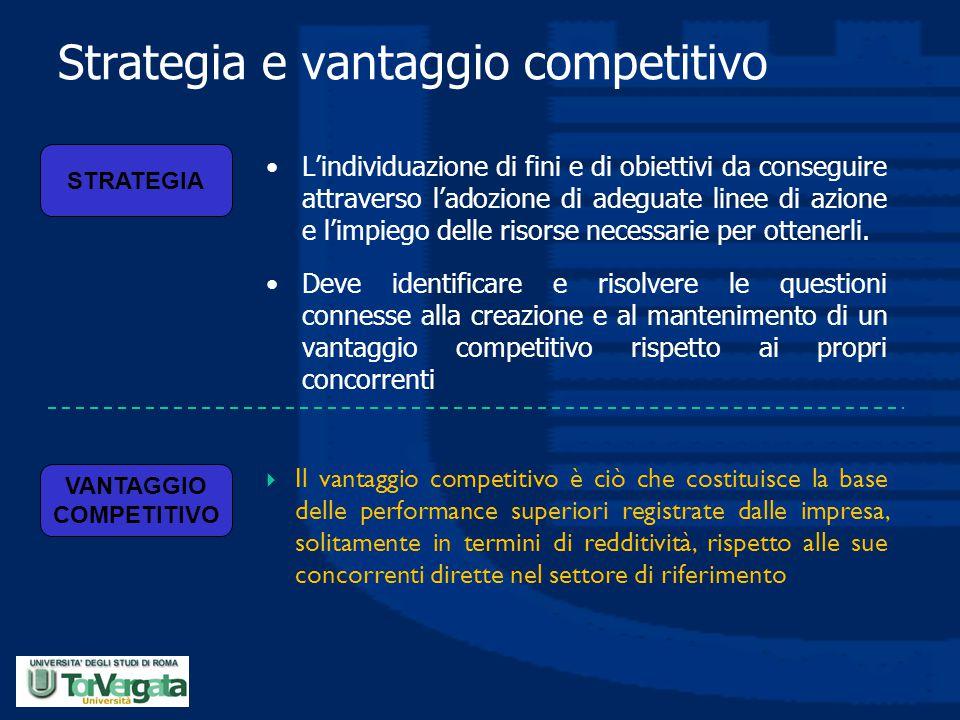 Strategia e vantaggio competitivo L'individuazione di fini e di obiettivi da conseguire attraverso l'adozione di adeguate linee di azione e l'impiego
