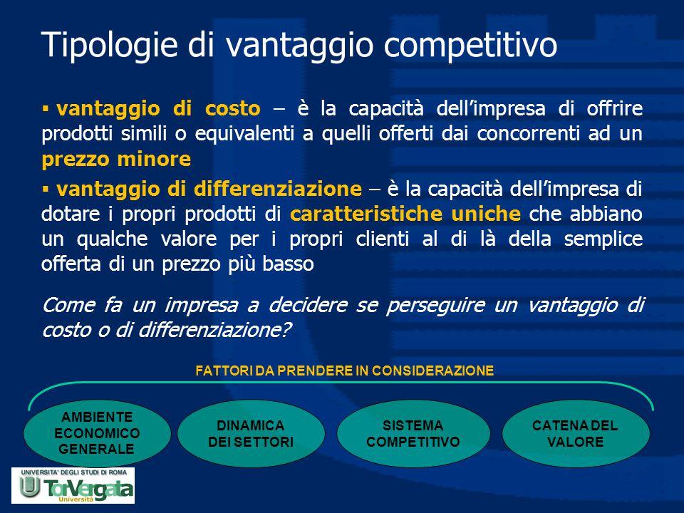 Tipologie di vantaggio competitivo  vantaggio di costo – è la capacità dell'impresa di offrire prodotti simili o equivalenti a quelli offerti dai con