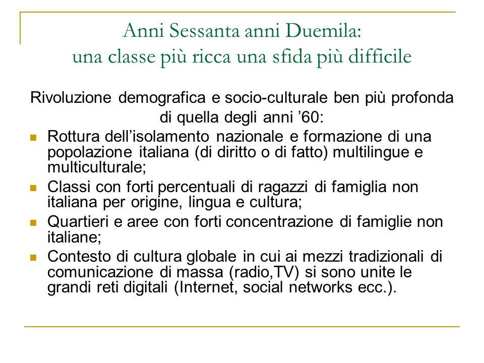 Quali requisiti minimi (che sono massimi) per l'insegnamento scolastico dell'italiano nel 2015 .