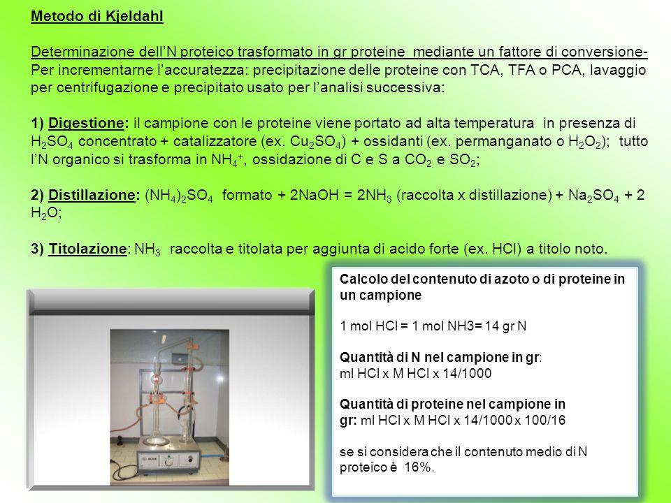 Metodo di Kjeldahl Determinazione dell'N proteico trasformato in gr proteine mediante un fattore di conversione- Per incrementarne l'accuratezza: prec