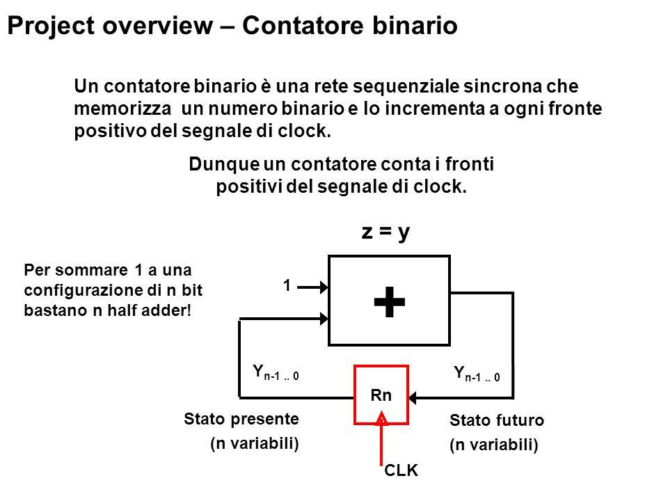 Un contatore binario è una rete sequenziale sincrona che memorizza un numero binario e lo incrementa a ogni fronte positivo del segnale di clock.