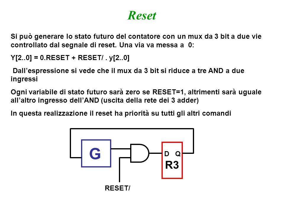 Reset Si può generare lo stato futuro del contatore con un mux da 3 bit a due vie controllato dal segnale di reset.