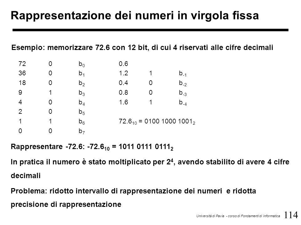 114 Università di Pavia - corso di Fondamenti di Informatica Rappresentazione dei numeri in virgola fissa Esempio: memorizzare 72.6 con 12 bit, di cui